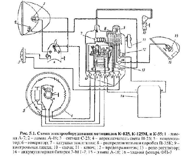 Схема электрооборудования мотоциклов К-125, К-125М и К-55