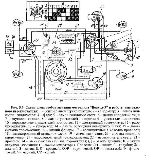 Схема электрооборудования мотоцикла Восход 3 и работы центрального переключателя