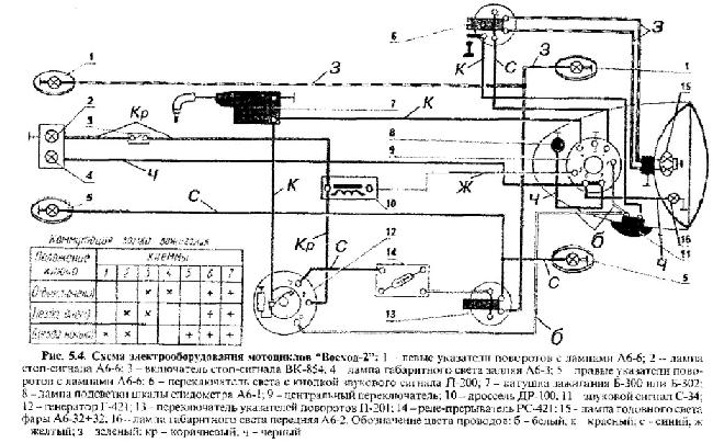 Схема электрооборудования мотоциклов Восход-2