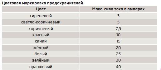 t8508_knigaproavto.ru205635.jpg