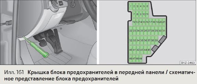 Схема предохранителей Skoda