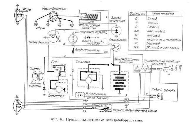 Принципиальная схема электрооборудования ГАЗ-67Б
