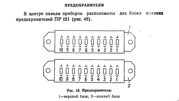 Схема подключения проводов к блоку предохранителей газель