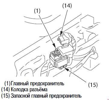 Перечень предохранителей скутера Honda Silver Wing ABSск