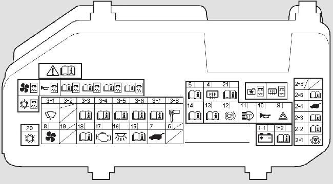 Схема расположения предохранителей Honda Accord VIII