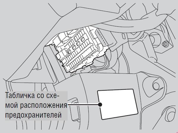 Схема предохранителей хонда