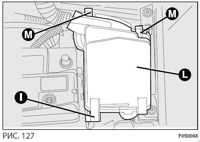 Расположение предохранителей Fiat 500 (2012)