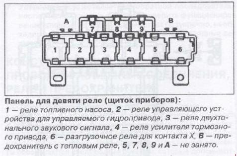 Схема расположения предохранителей и реле Audi A4 (B6)
