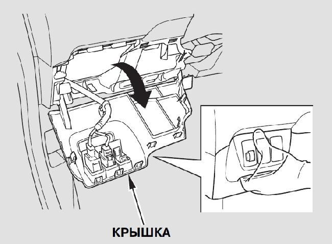 Расположение предохранителей в автомобиле Honda Jazz второго поколения