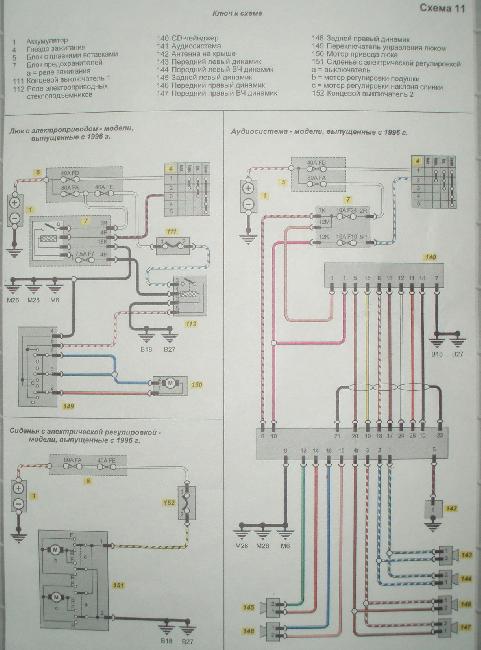 Цветные электросхемы Nissan Primera P11 (до 1999г. выпуска )