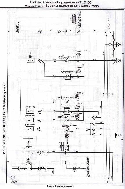 Схемы электрооборудования Toyota Land Cruiser 100 (2UZ-FE)