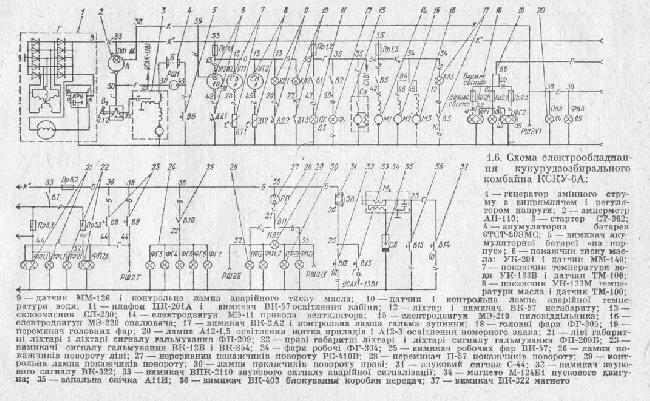 Схема электрооборудования кукурузоуборочного комбайна КСКУ-6А