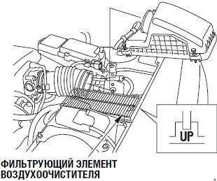 Замена воздушного фильтра на Honda Legend с 2004 г.