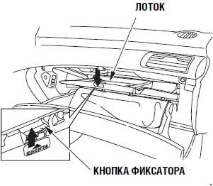 Замена салонного фильтра Honda Legend с 2004 г.