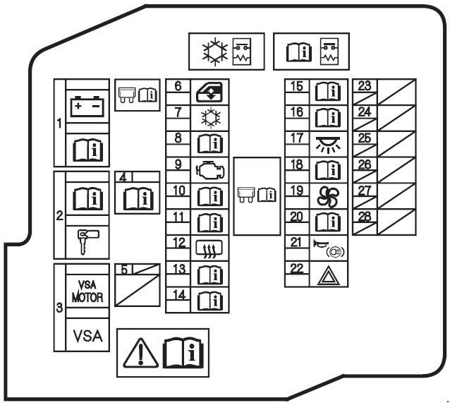 Назначение и расположение предохранителей Honda Civic 5D