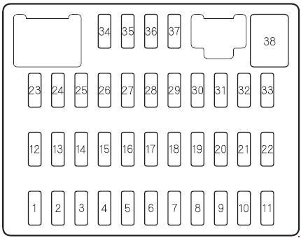 Назначение и расположение предохранителей Honda Civic 4D (восьмое поколение)