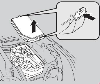 Назначение предохранителей Honda CR-V четвертого поколения
