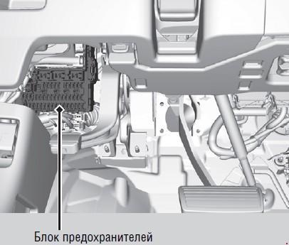 Схема предохранителей Honda CR-V (2011-2016)