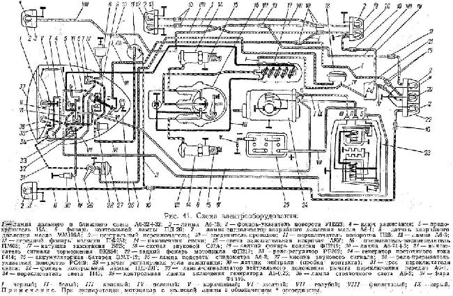 Схемы электрооборудования мотоцикла Днепр МТ-9