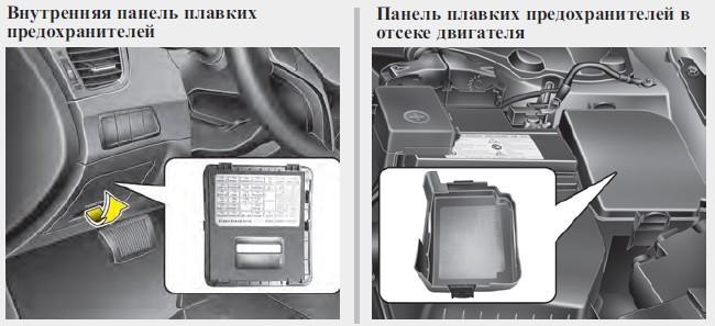 Назначение и расположение предохранителей Hyundai Elantra V (Пятое поколение)