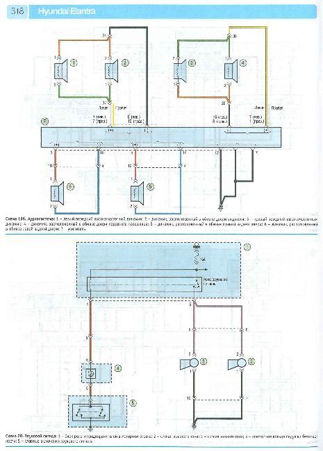 Цветные схемы электрооборудования HYUNDAI ELANTRA IV с 2006
