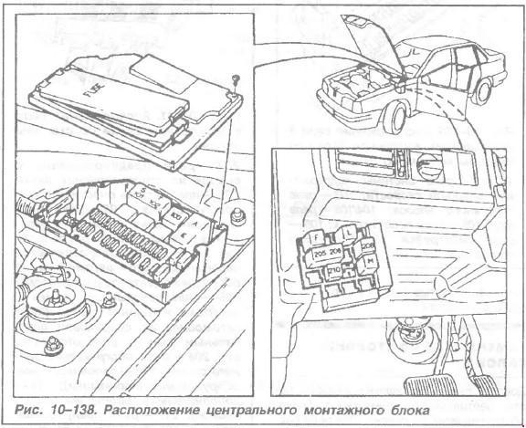 Предохранители и реле Volvo